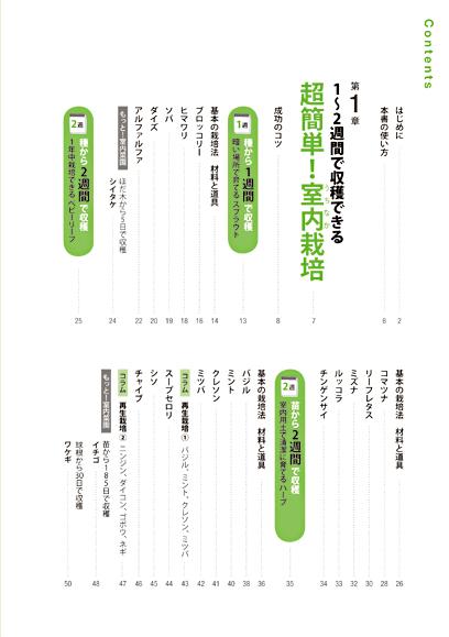 Uchinaka_index_01