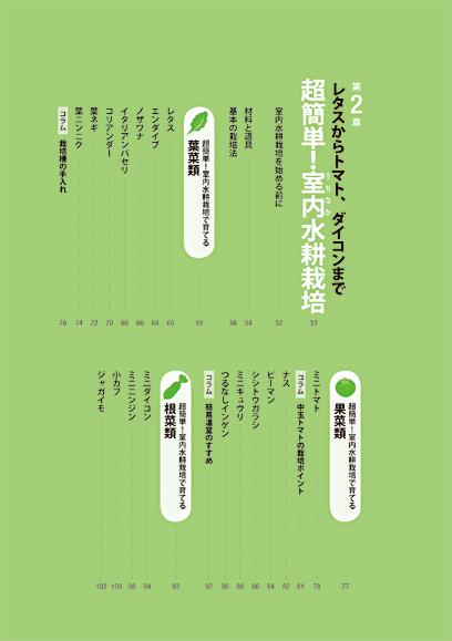 Uchinaka_index_02